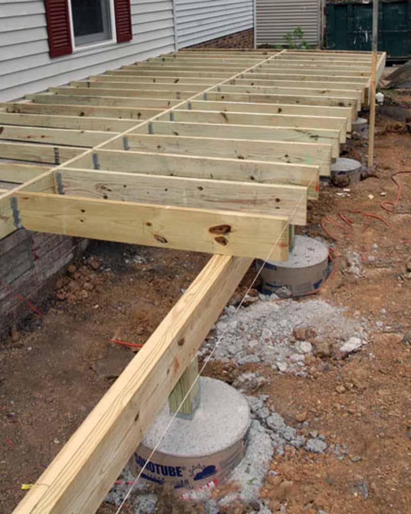 Building Custom Decks - Foundation